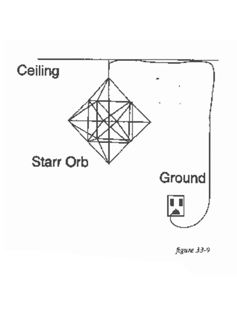 Star Sheild Orb